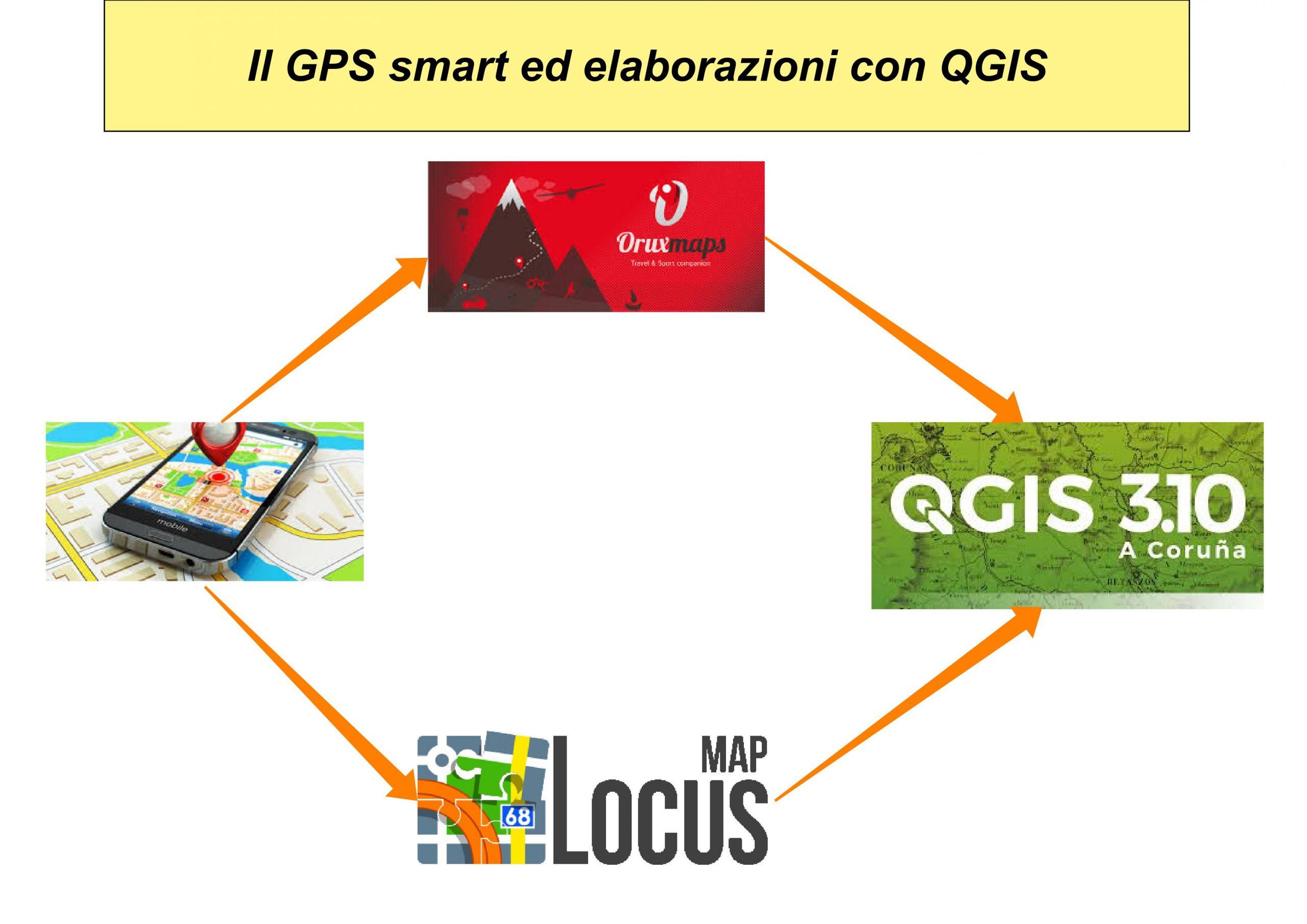 Modulo II: Il GPS Smart - applicazioni android per la georeferenziazione e l'interfaccia con QGIS